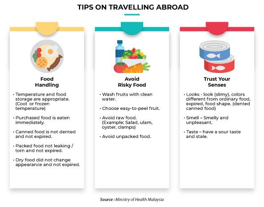 Mygov Getting Tourism Information General Information On Tourism Travelling Tips Tips When Travelling Abroad